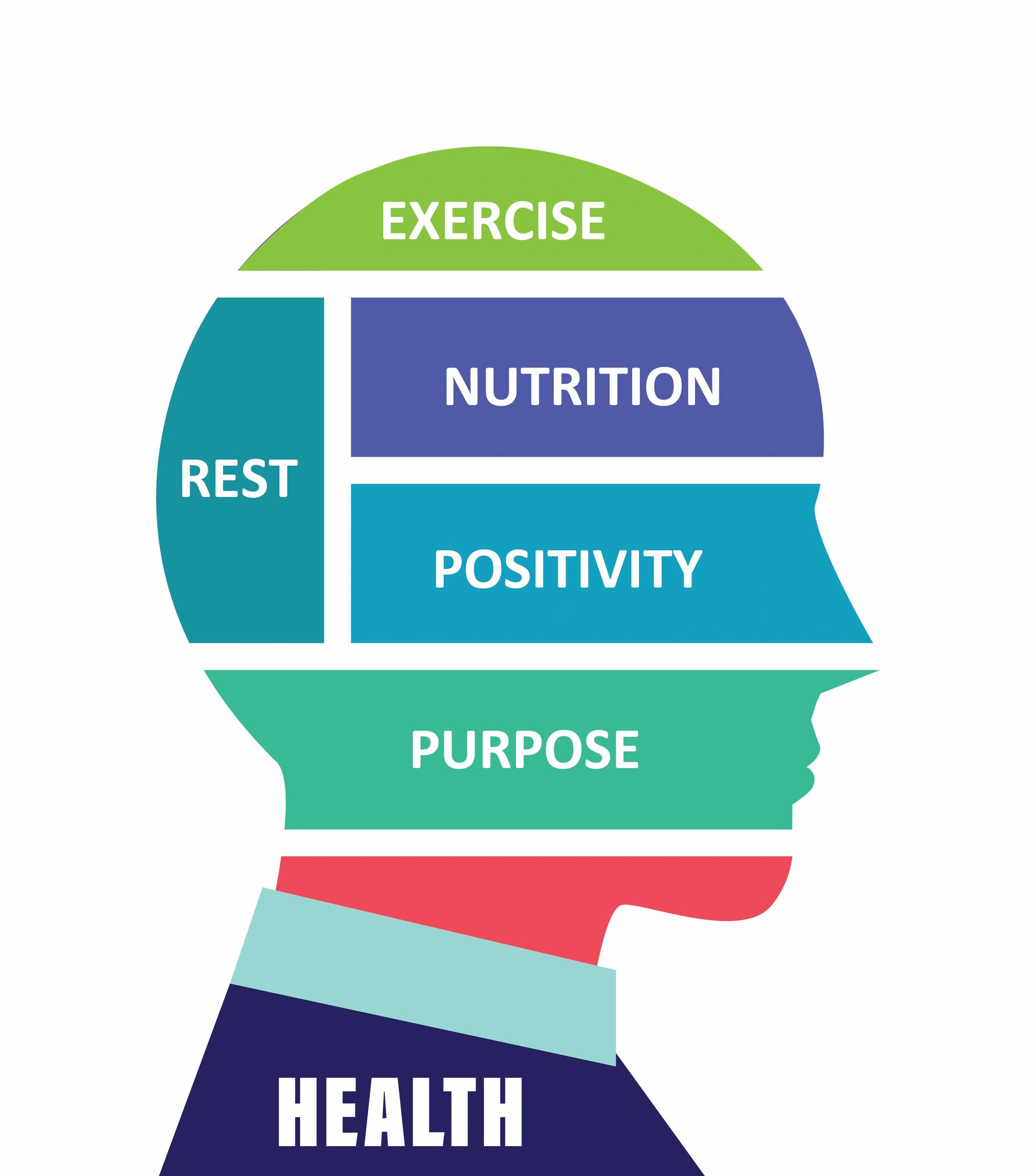 Mental Health Home Health