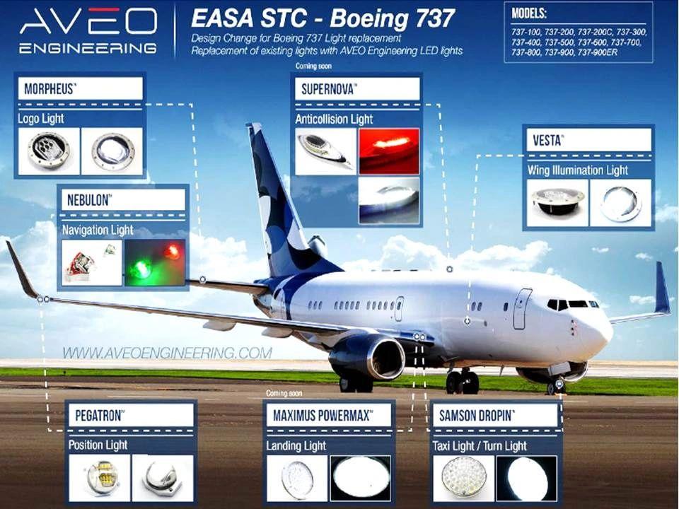Aircraft Led Lights - Aveo Asia Pasific