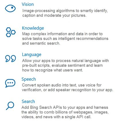 vision, knowledge, language, speech, search