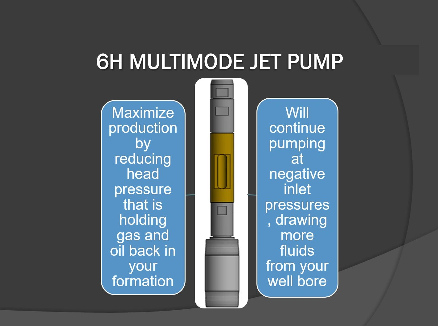 Hydraulic Oil Pumps for Difficult Conditions - 6H Pumps