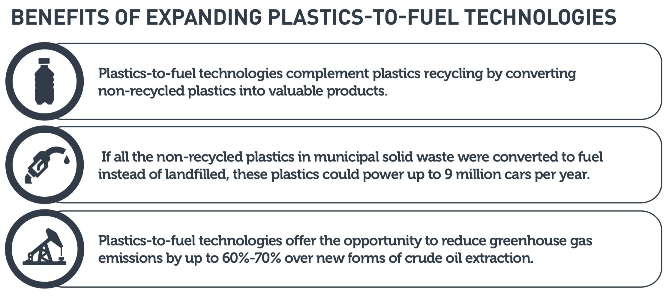 Waste Conversion Technologies to the Rescue!