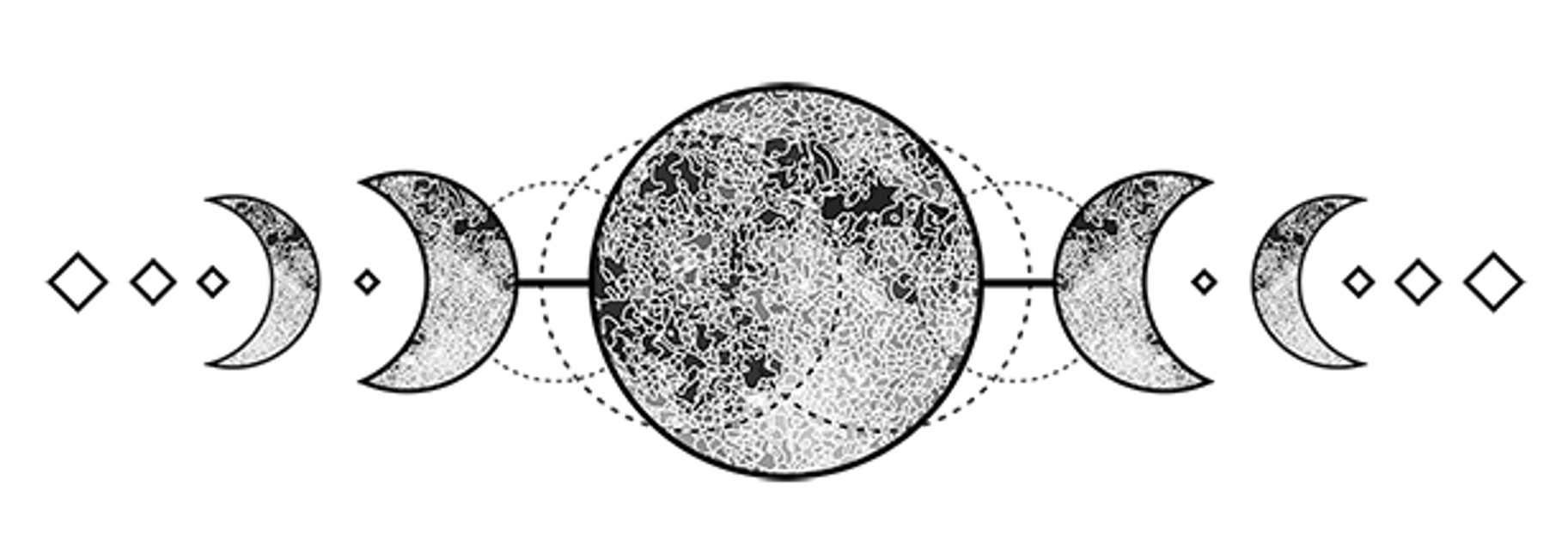 Full moon moon phases
