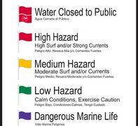 Information about rip currents, Designated Swim Areas, prohibition of sand holes and flag system