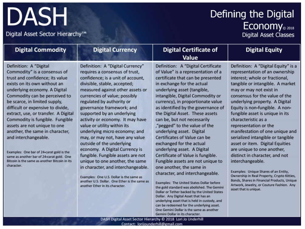 The DASH can justify a Currency vs  Security Classification