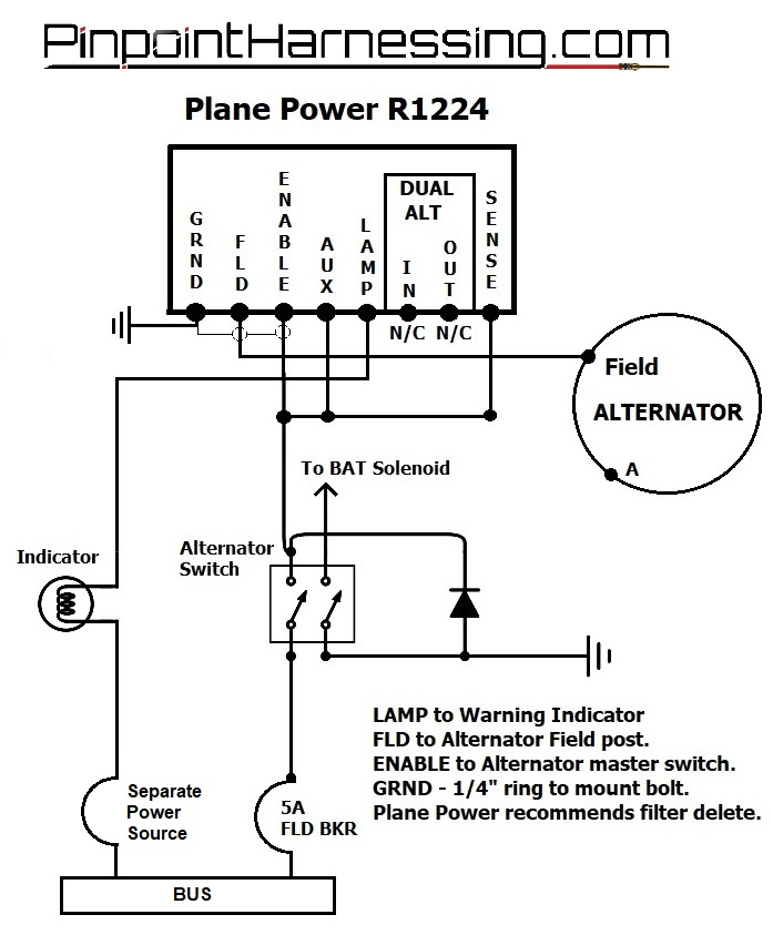 downloads pinpoint harnessing Boiler Wiring Diagram plane power r1224b hook up (jpg)
