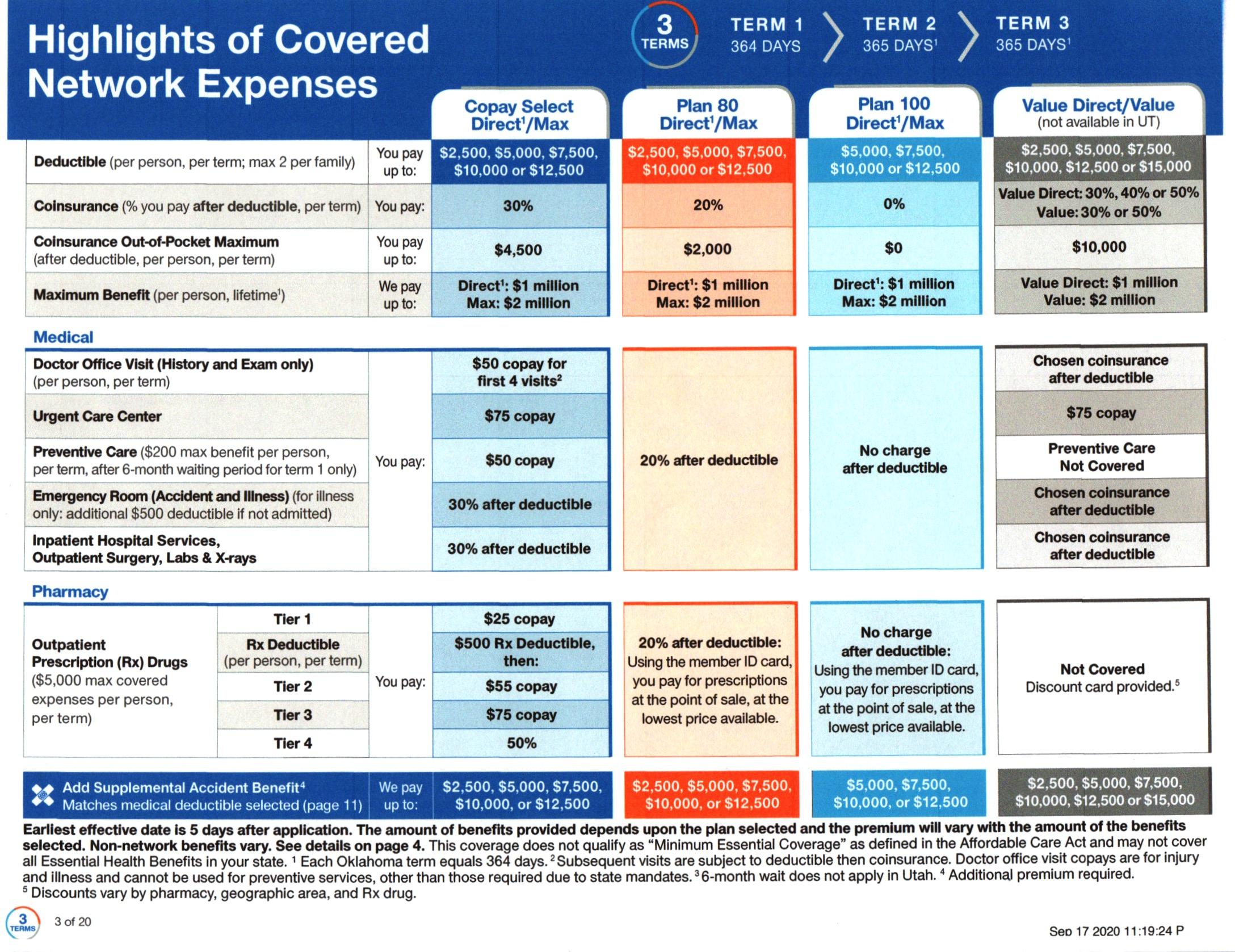 REFERRAL & DOCUMENTS | Health Insurance Savannah