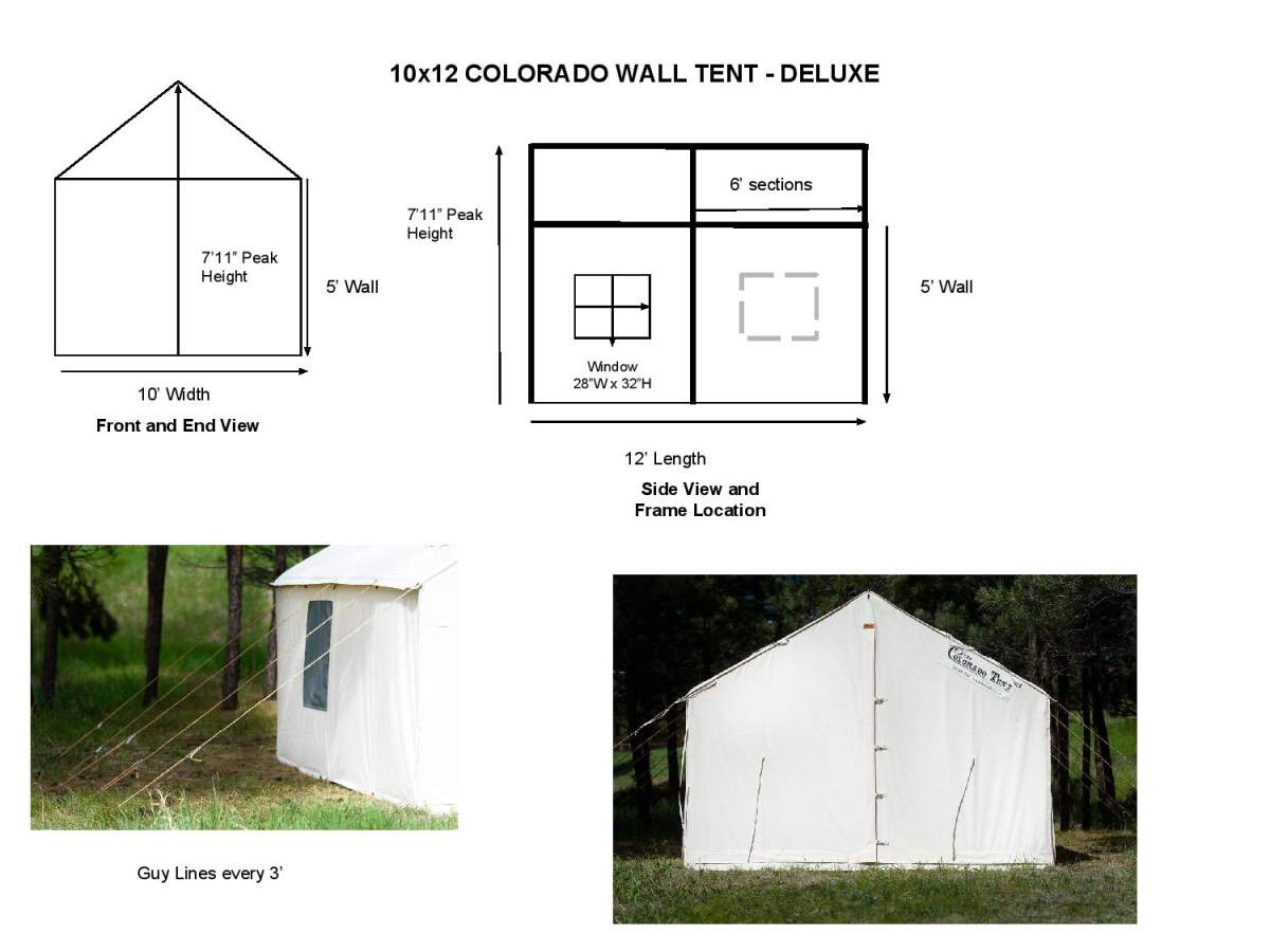 194 & Instructions | Colorado Cylinder Stoves