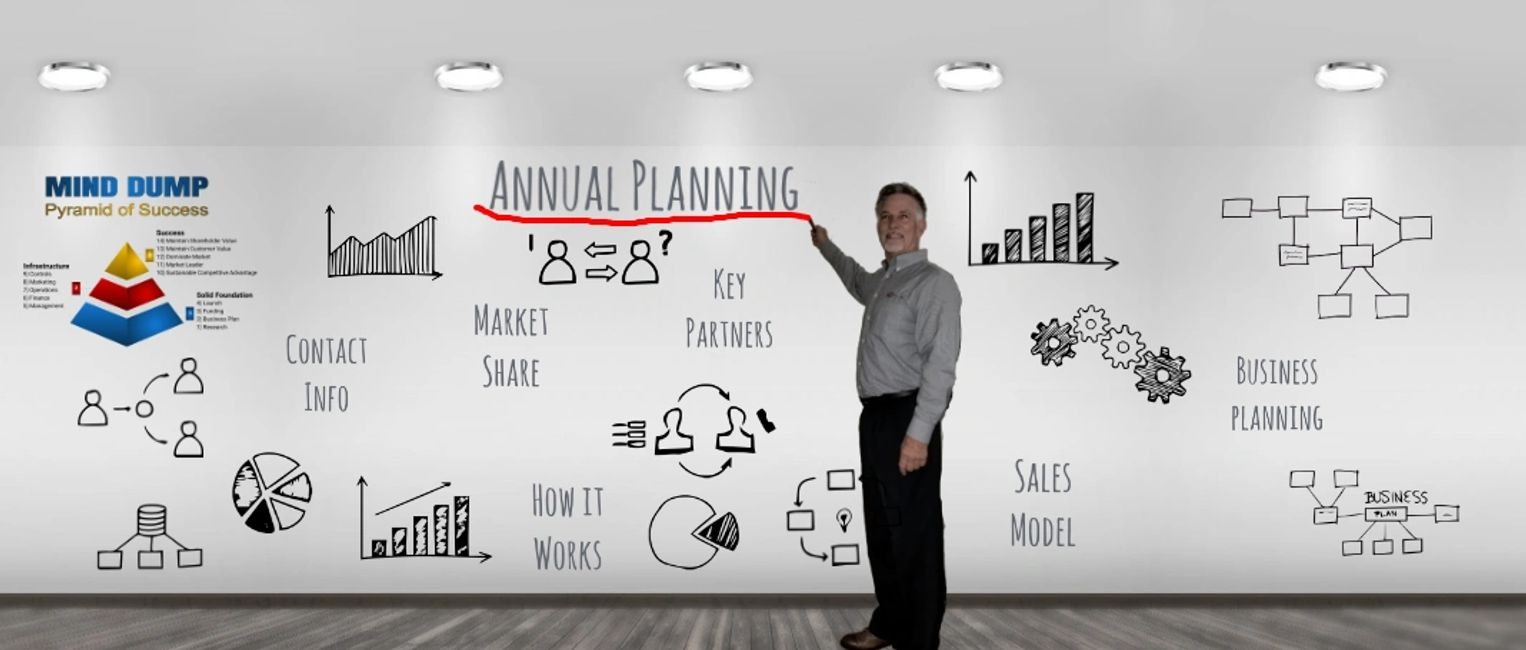 We facilitate annual planning sessions, value planning sessions and strategy sessions