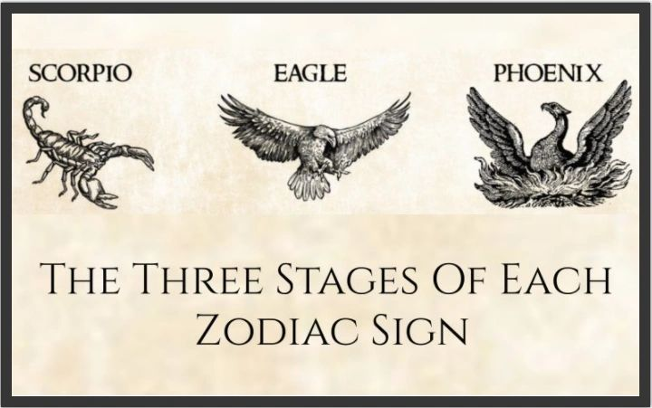 Scorpio three stages of The Power