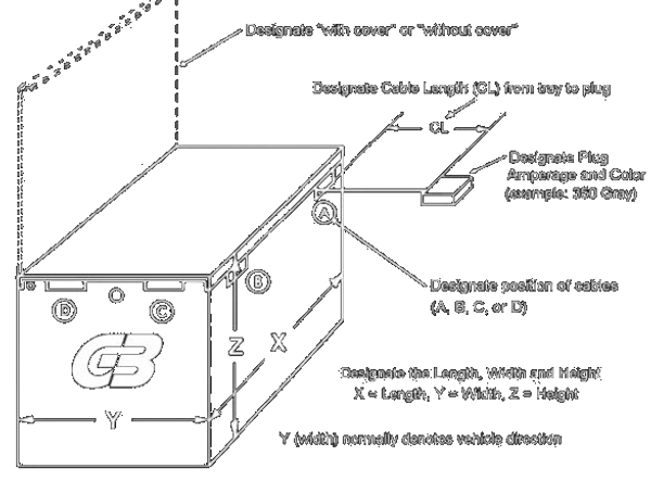 Battery Sizes by Forklift Model, OEM Battery Sizes | GB Industrial