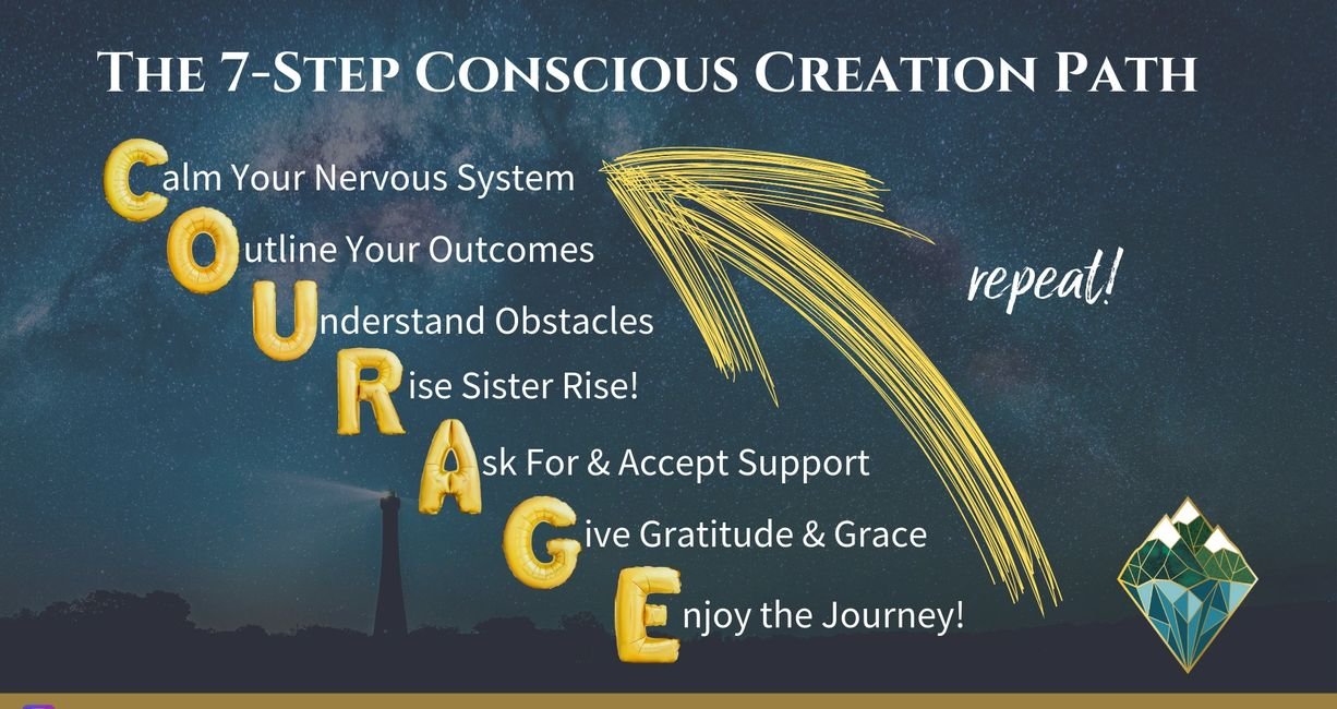 The Conscious Creation Path to courage and self awareness. The basis for Carla's 6 month program