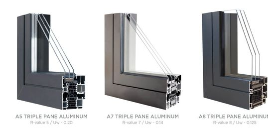 European Tilt Turn Window with Double pane or Triple Pane Glass, thermally broken Aluminum frame.