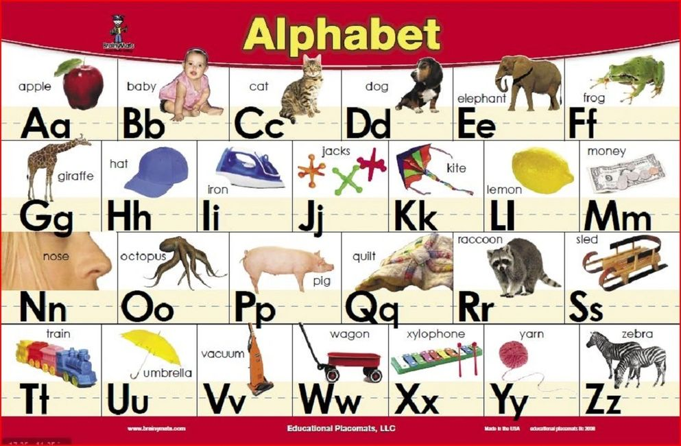 alphabet placemat educational place mats for toddlers, kids, children