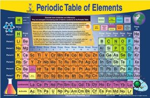 The Periodic Table of Elements by Brainy mats place mats. Even young children learn atomic science