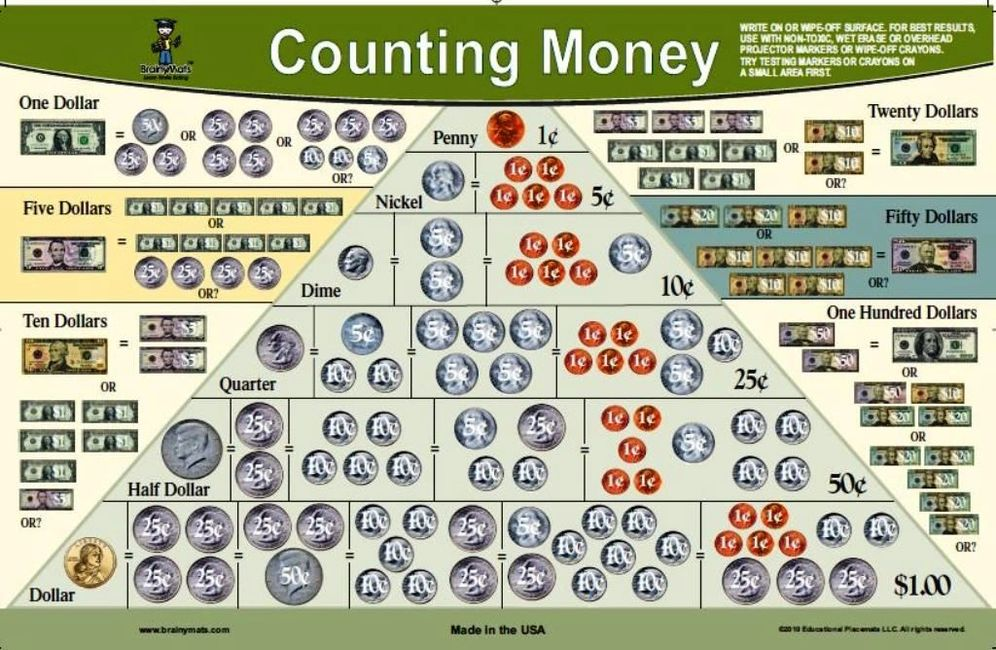 Learning to count money educational place mat
