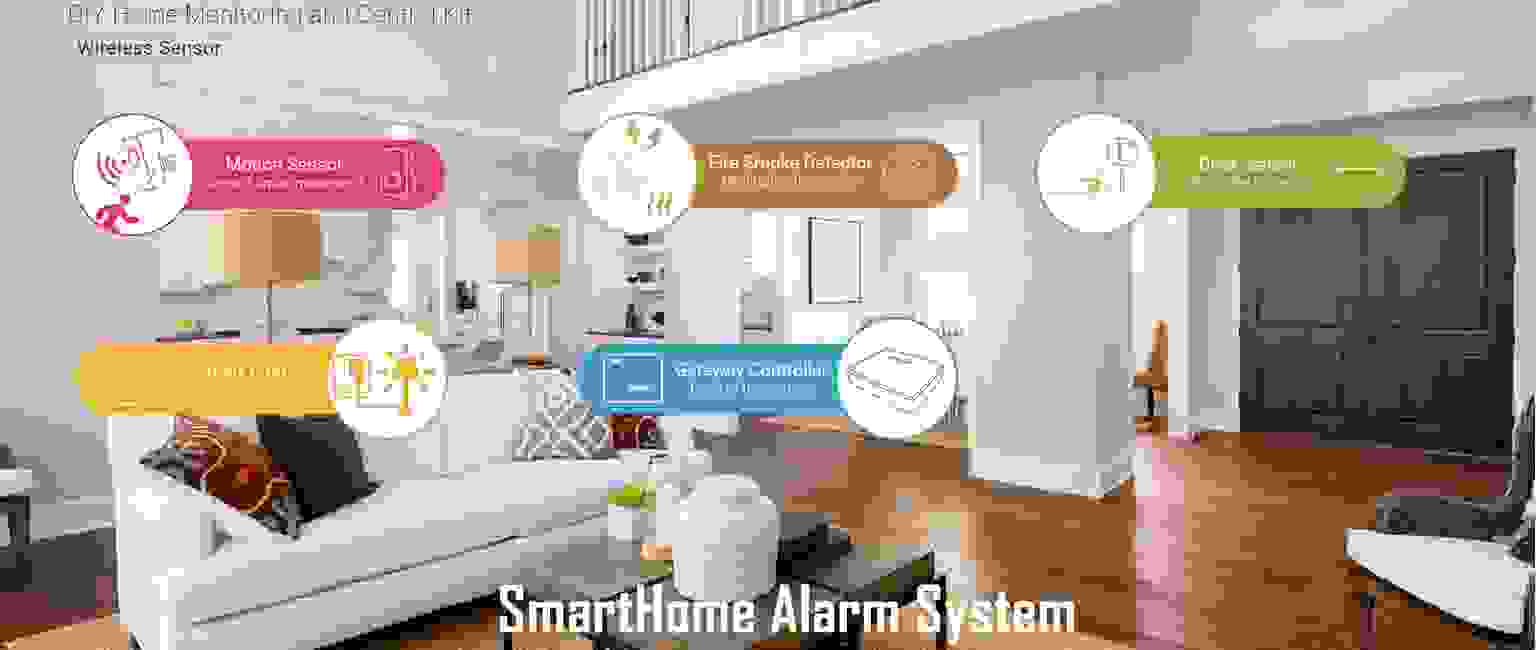 Home security & Monitoring