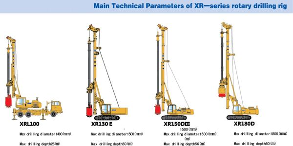 XR series rotary drilling rig with power head torque range of 25kNm - 460kNm -XRL100-XR160E- XR150D