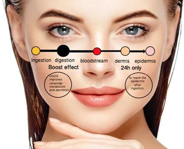 Modules cover the affects of skin barrier function contributing to skin disease.