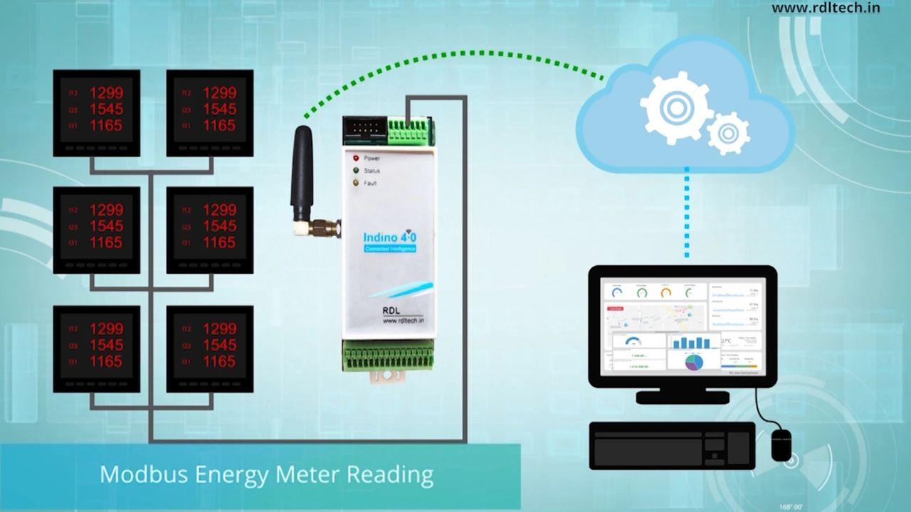 Modbus Energy Meter Reading using GPRS MQTT Protocol