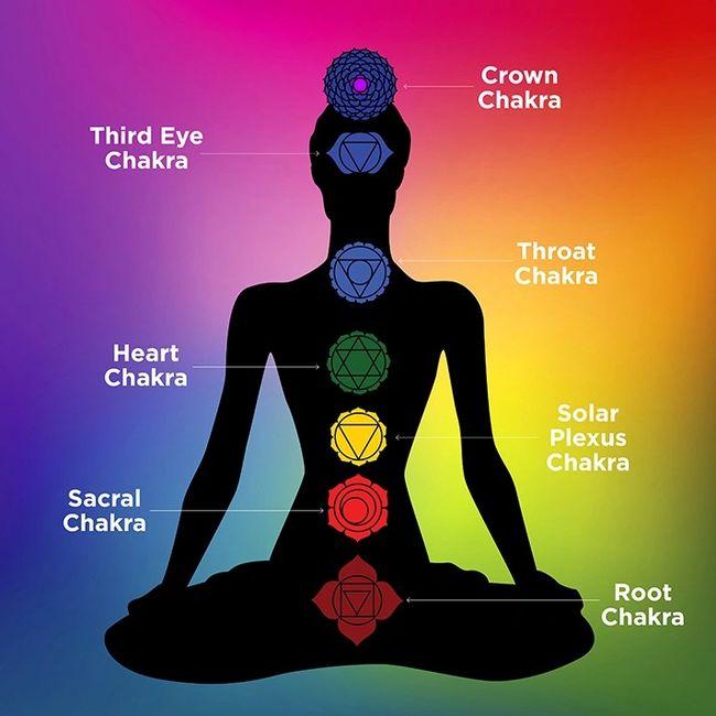 Soul Shack Sisters - Chakras, Cleansing, Meditation | Soul Shack Sisters
