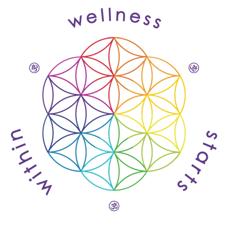 wellness starts within
