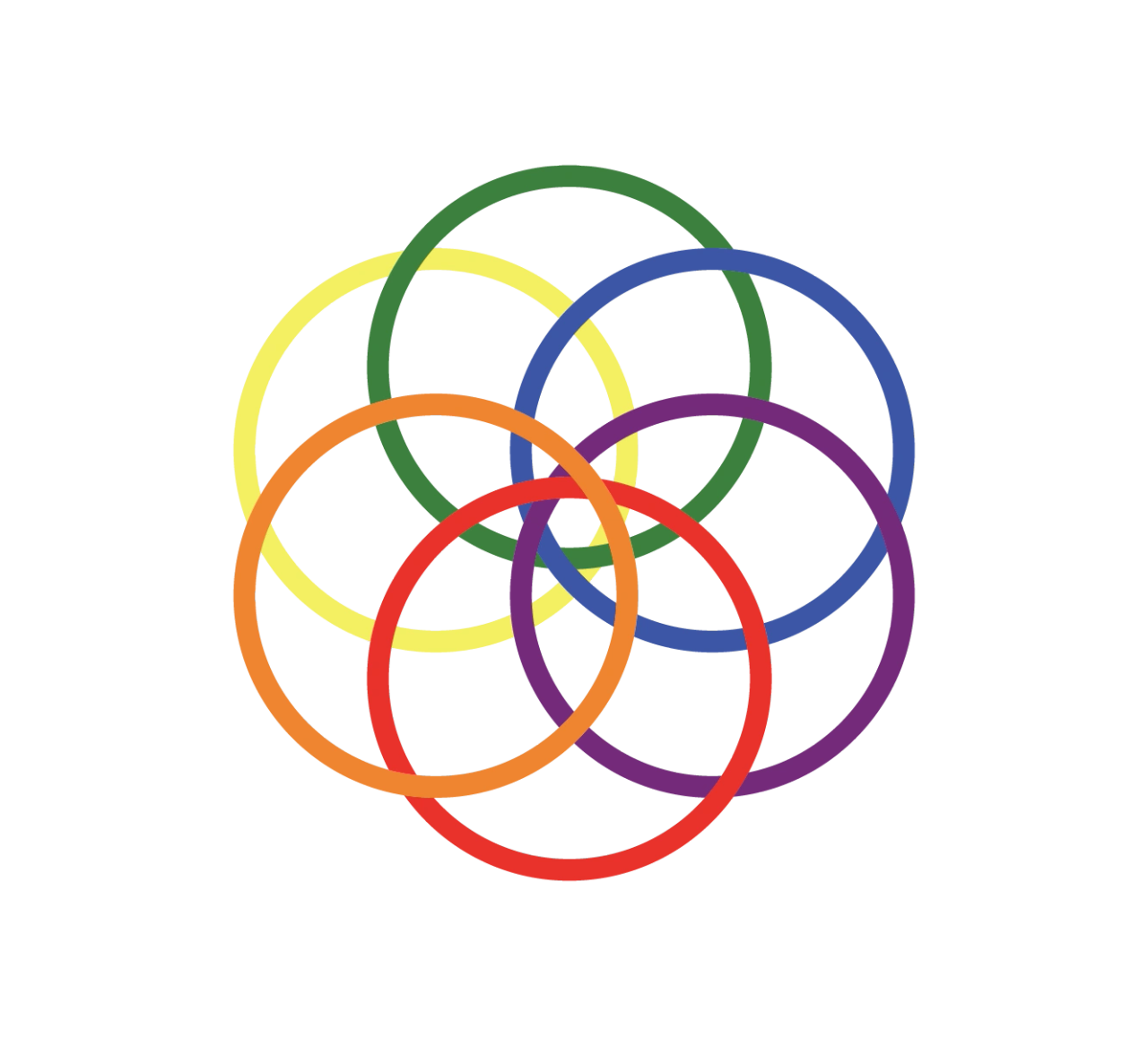 Six interlinking rings of the following colors: green, yellow, blue, purple, red, and orange.