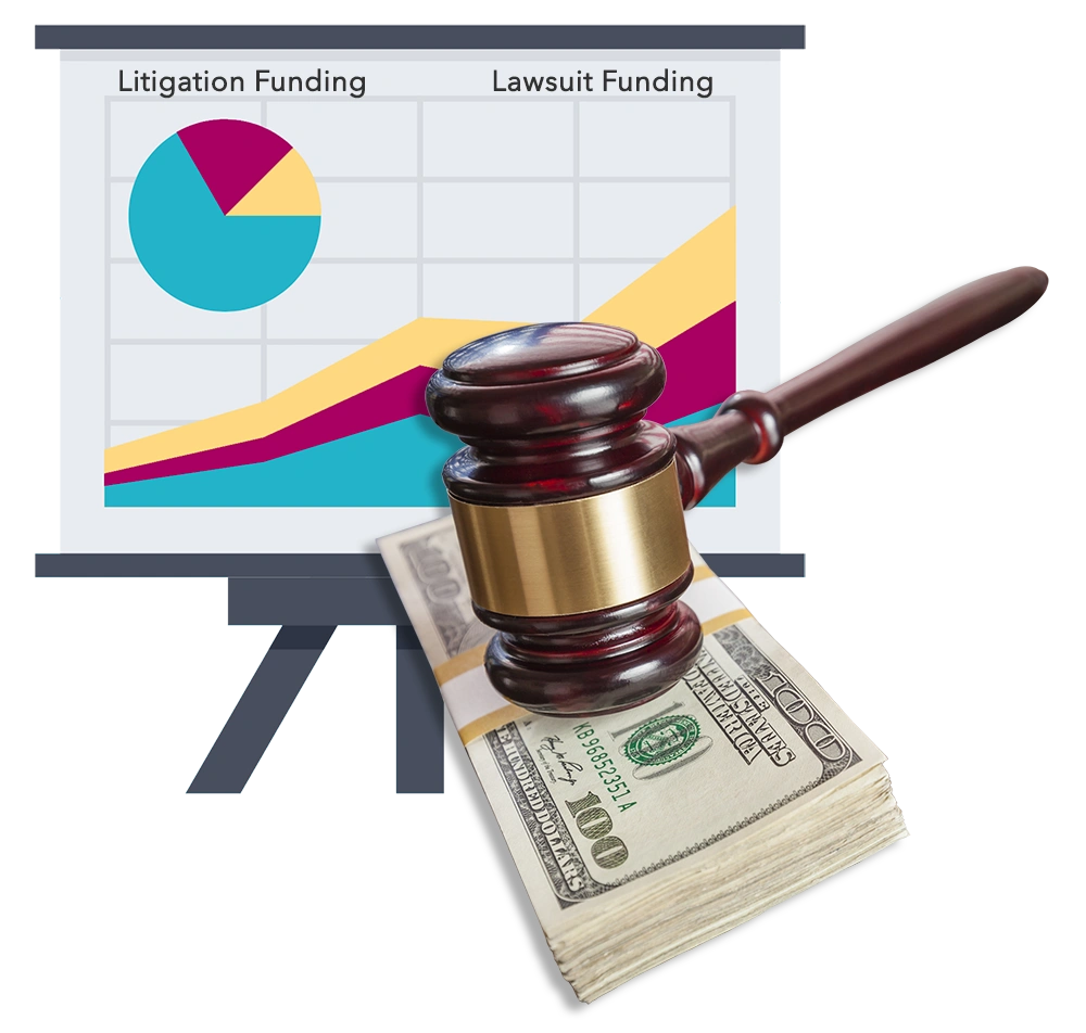 How legal funding works