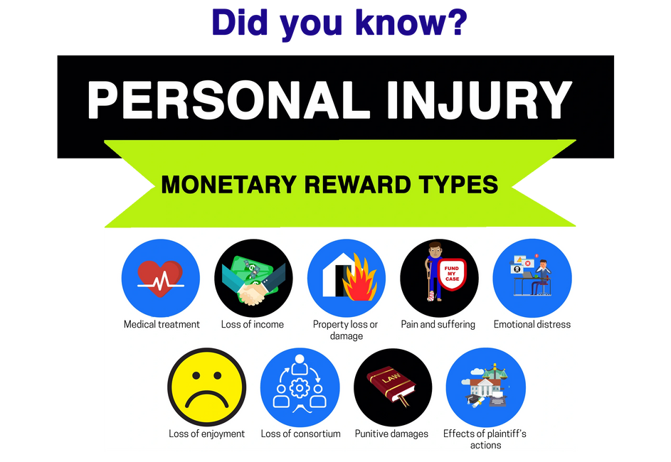 PERSONAL INJURY LOAN FACTS