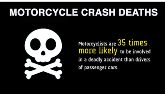 Motorcycle accident lawsuit loan stats