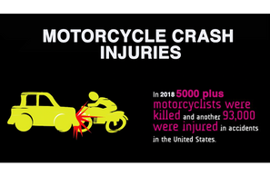 Motorcycle accident lawsuit facts