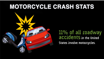 Motorcycle accident deaths