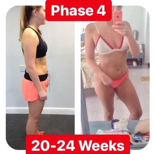How To Successfully Lose Fat Phase 4 Weeks 20 24 Ish