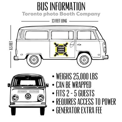 VW photobus infographic of requirements