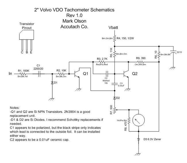 vdo tachs image placeholder
