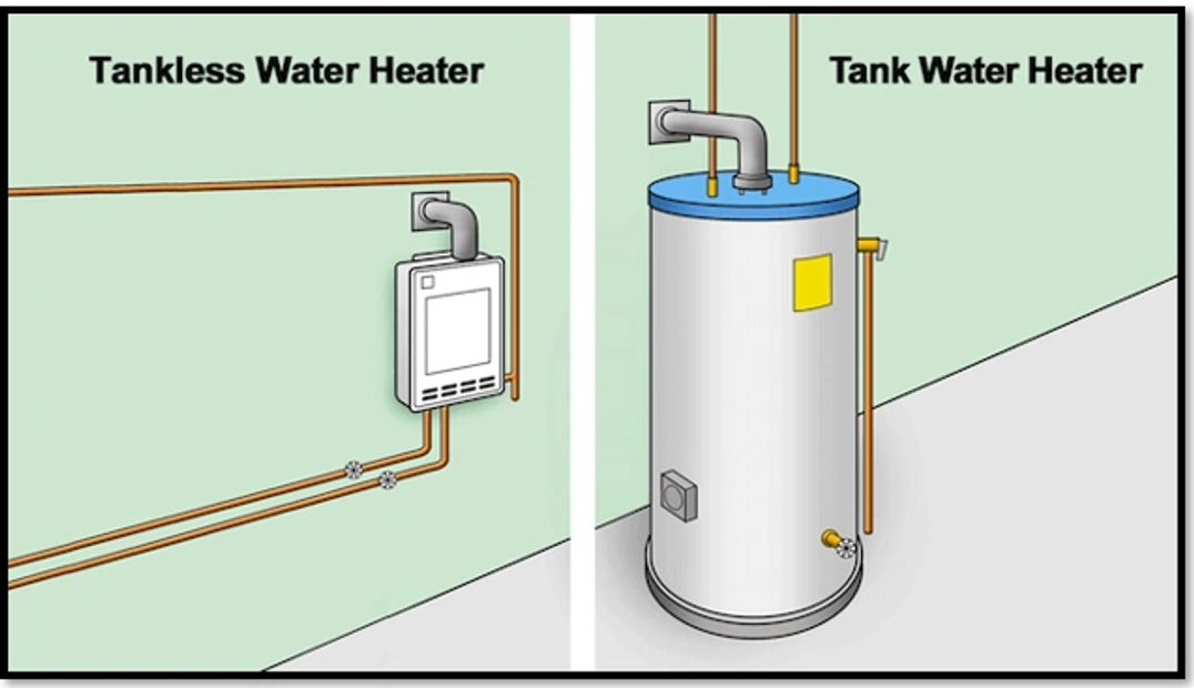Shown in picture (Left) - Tankless Water Heater (Right) - Tank Water Heater