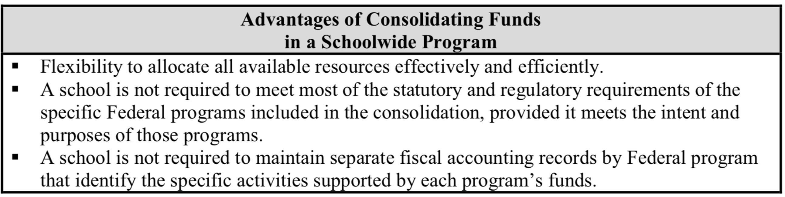 SUPPORTING SCHOOL REFORM BY LEVERAGING FEDERAL FUNDS IN A SCHOOLWIDE PROGRAM (September,2016)