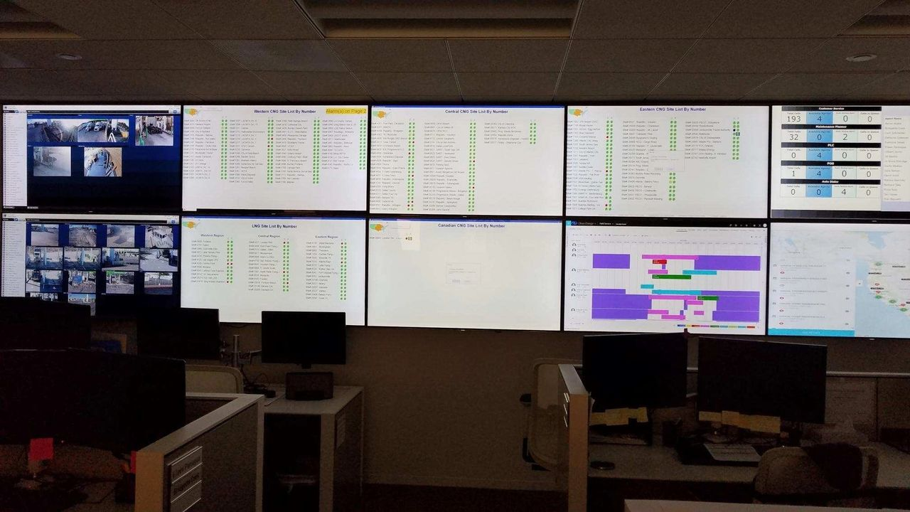 WachsField Uses ThinManager and Thin Clients in Success Story