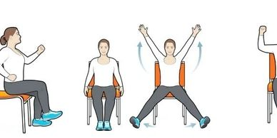 Chair Aerobics with Christine Conran              Monday and Thursday                           9 am