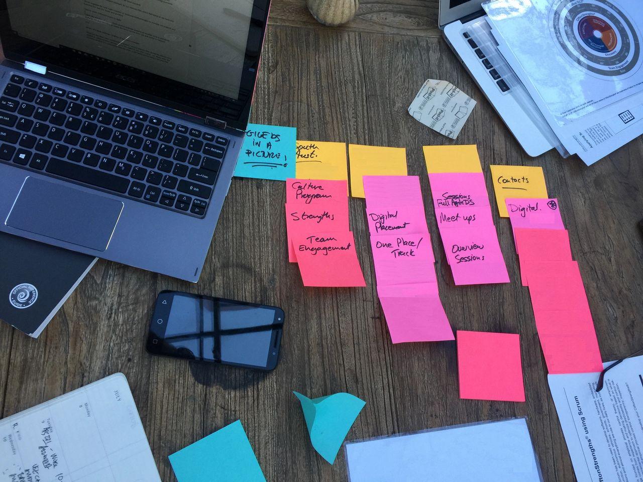 Agile Coach Sydney agileds™ planning