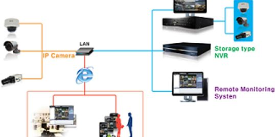 video camera security system installation map