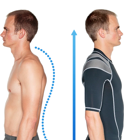 Help correct your posture with Intelliskin!