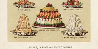 Color Plate of Jellies, Creams, and Sweet dishes from Isabella Beeton