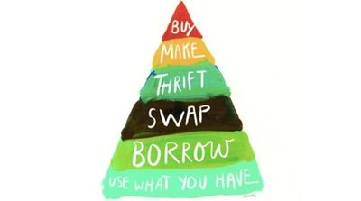 The buyerarchy of need: Use what you have, and borrow, swap, thrift or make before you buy.
