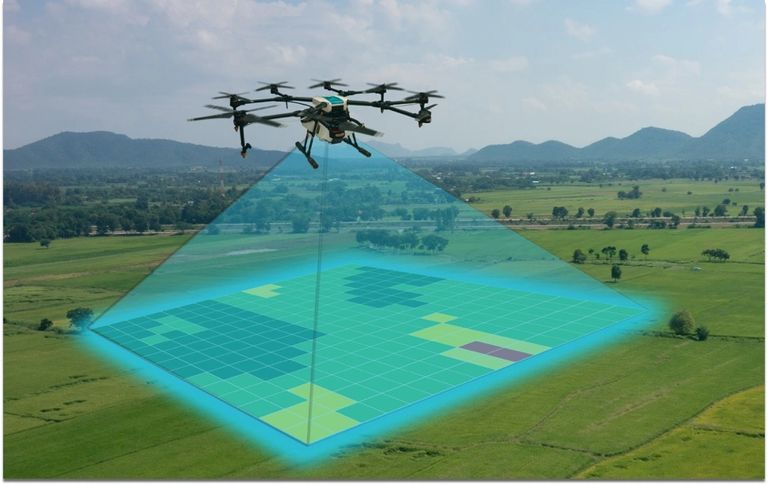Drone and satellite crop health analysis, agtech
