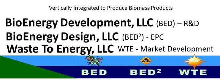 BioEnergy Design, LLC