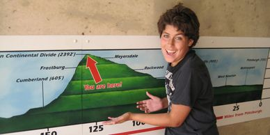 This chart is mounted to the wall inside the Eastern Continental Divide tunnel