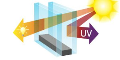 UV Protection window film blocks 99% of UV