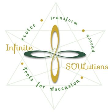 Intuition Distress Empathy Energy Clearing Energy Healing Energy Modalities EMF Elimination