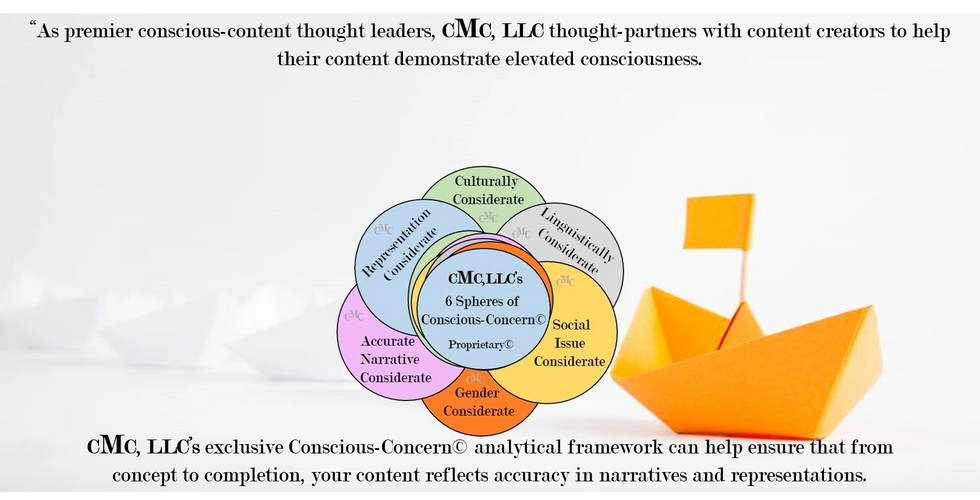 6 Spheres of Conscious-Concern© content analysis, Partnership, content creators conscious content.