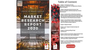 book of Market Research Report 2020